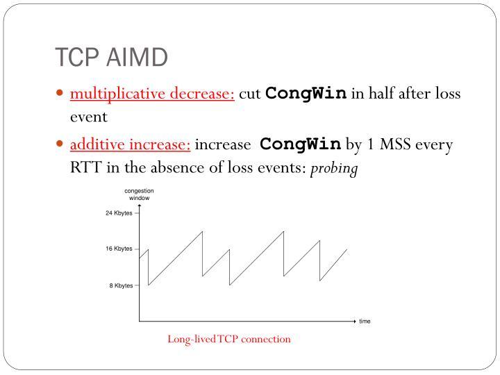 TCP AIMD