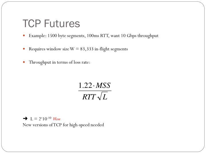 TCP Futures