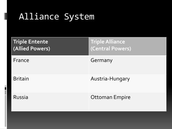 Alliance System