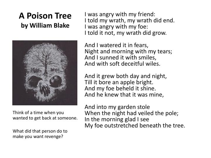 PPT - A Poison Tree by William Blake PowerPoint Presentation - ID ...