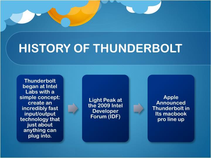 HISTORY OF THUNDERBOLT