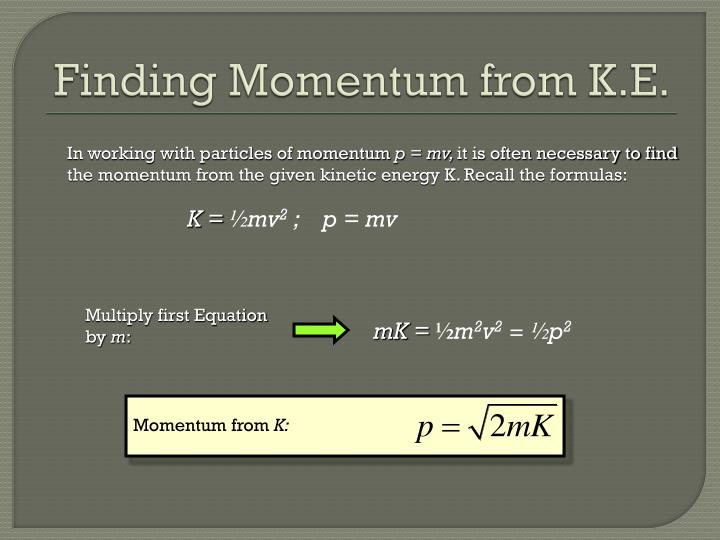 Momentum from