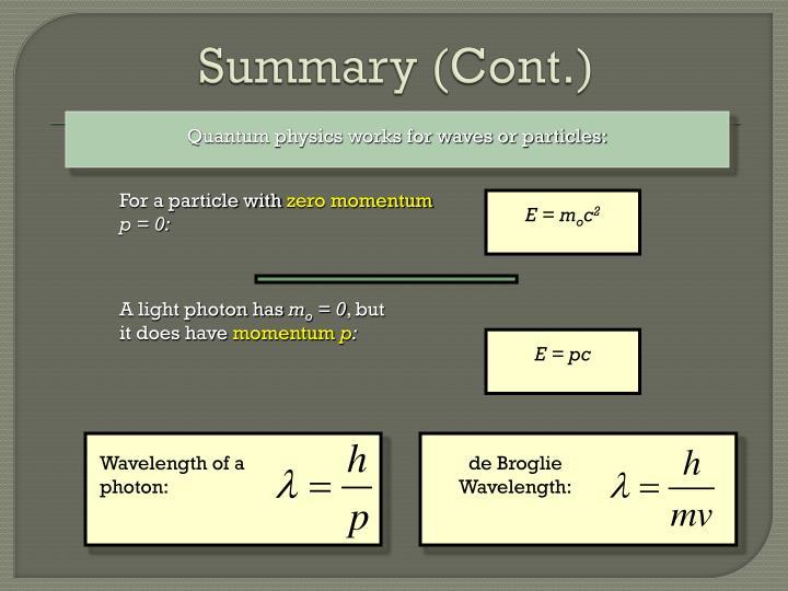 Wavelength of a photon: