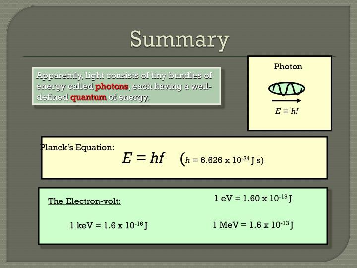 Planck's Equation: