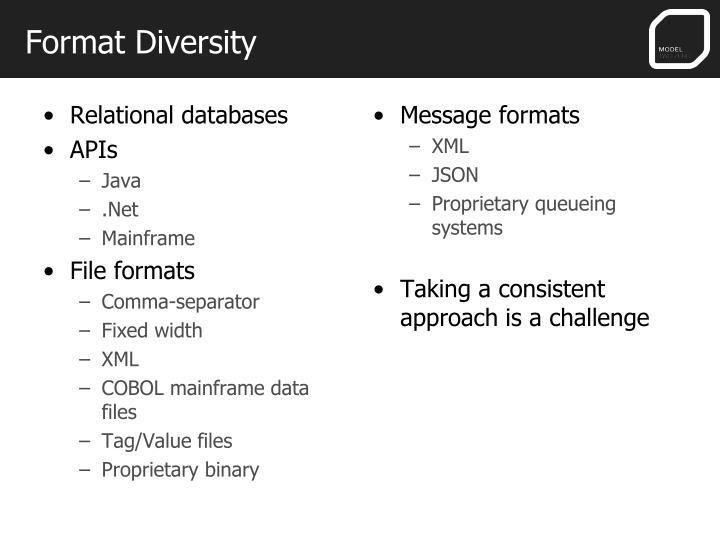 Format Diversity