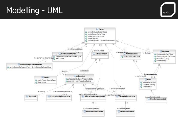 Modelling - UML