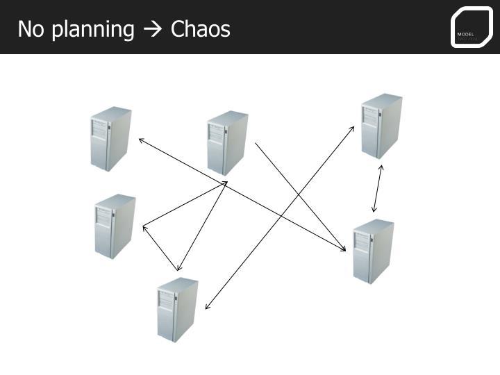 No planning