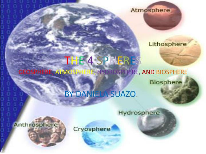 Biosphere Of Earth Definition Essay - image 11