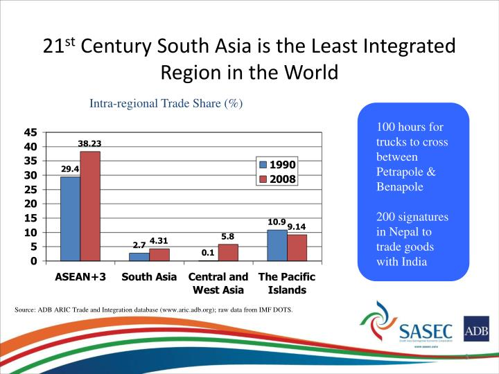 21 st century south asia is the least integrated region in the world