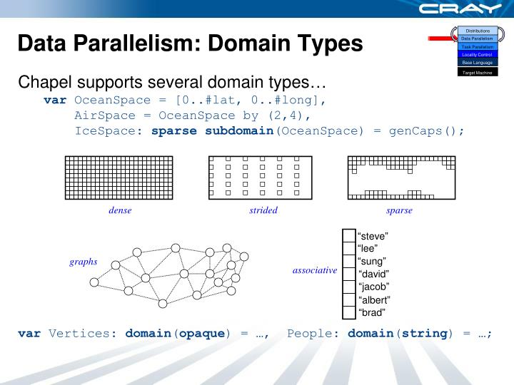 Data Parallelism: Domain Types