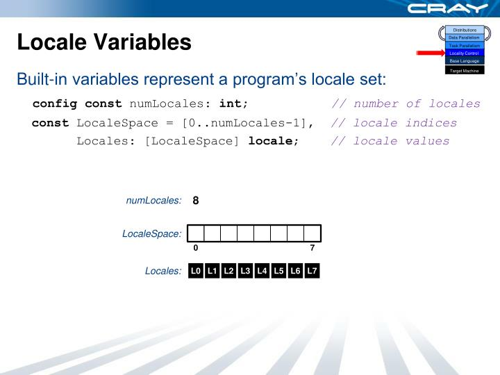 Locale Variables