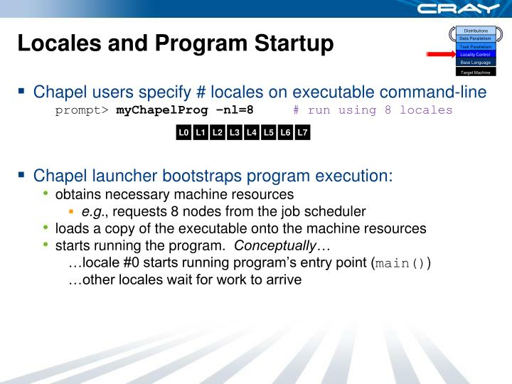 Locales and Program Startup