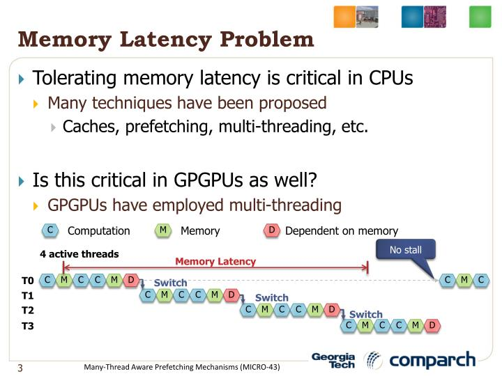 Memory Latency Problem