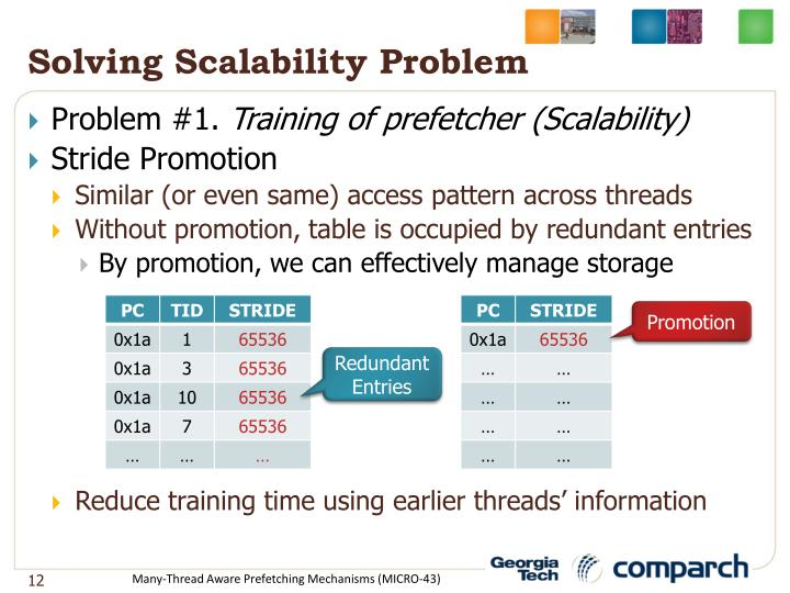 Solving Scalability Problem