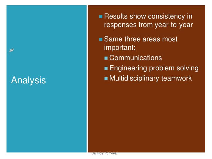 Results show consistency in responses from year-to-year
