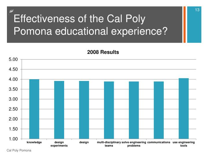 Effectiveness of the Cal Poly Pomona educational experience?
