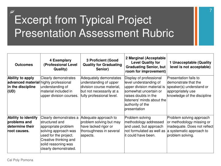 Excerpt from Typical Project Presentation Assessment Rubric