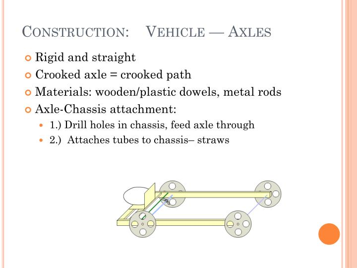 Construction:    Vehicle — Axles