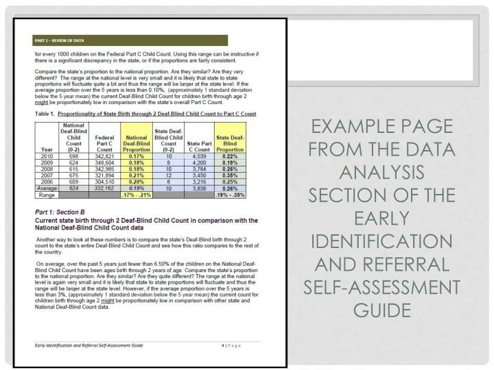 Example page from the data analysis section of the Early Identification and referral Self-Assessment Guide