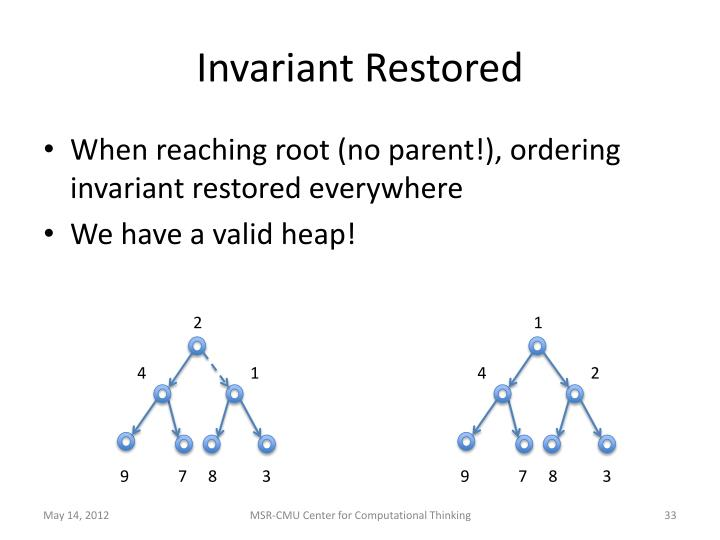 Invariant Restored