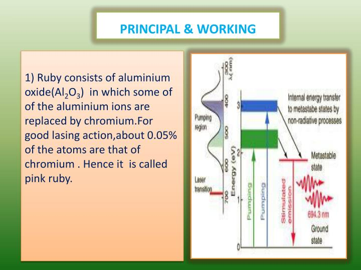 PRINCIPAL & WORKING
