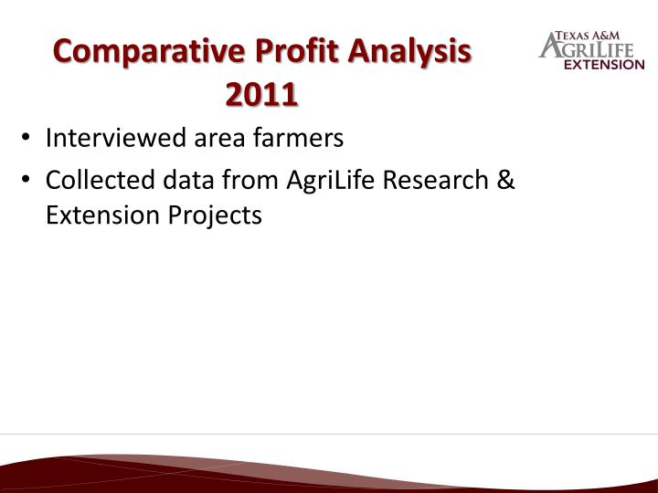 Comparative Profit Analysis