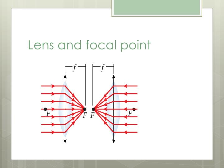 Lens and focal point