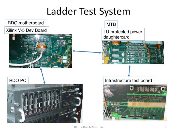Ladder Test System