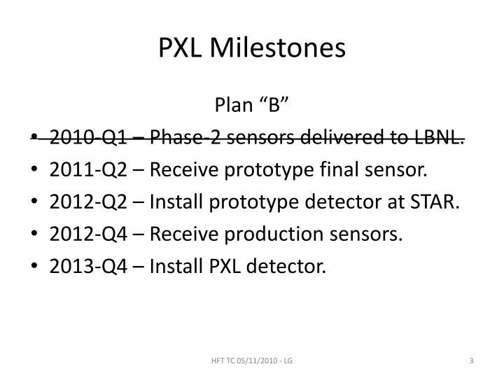 PXL Milestones