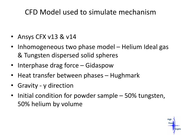 CFD Model used to simulate mechanism