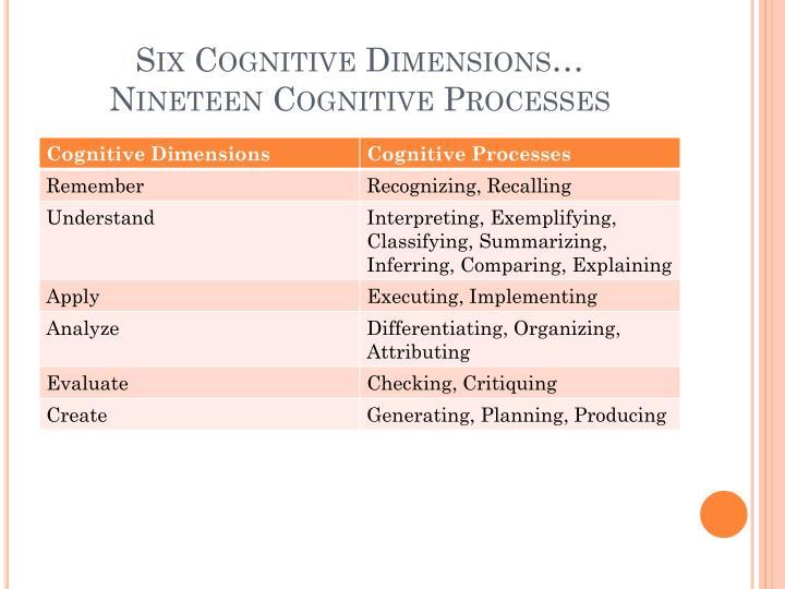 Six Cognitive Dimensions…