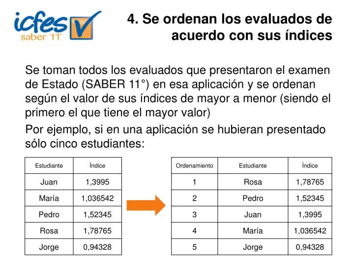 4. Se ordenan los evaluados de acuerdo con sus índices