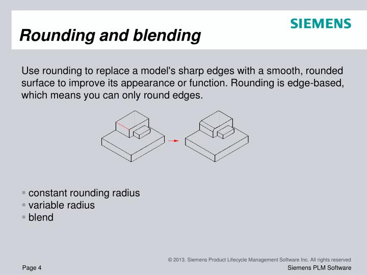 Rounding and blending