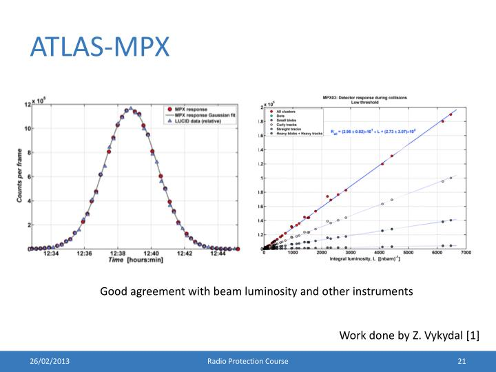 ATLAS-MPX