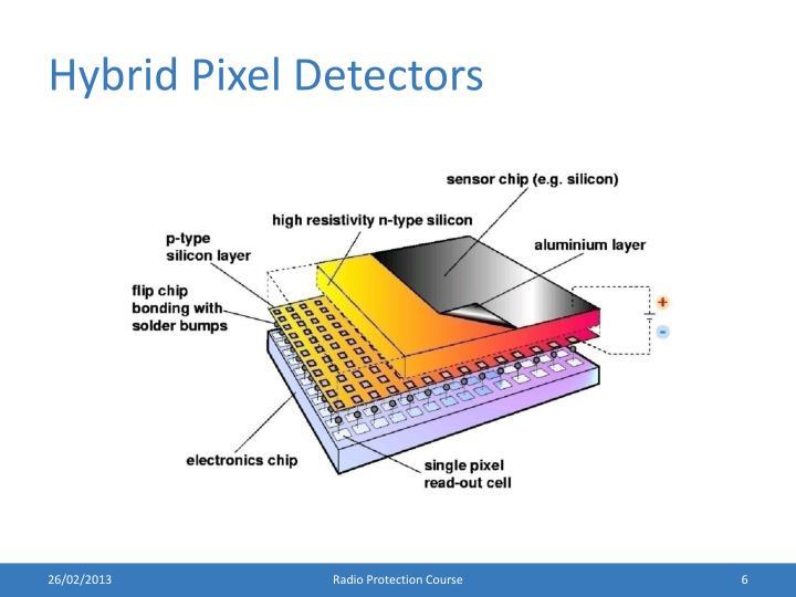 Hybrid Pixel Detectors