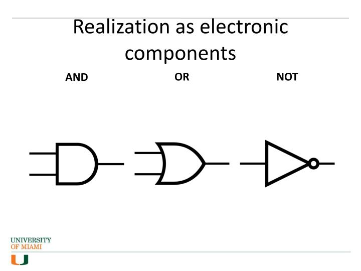Realization as electronic components