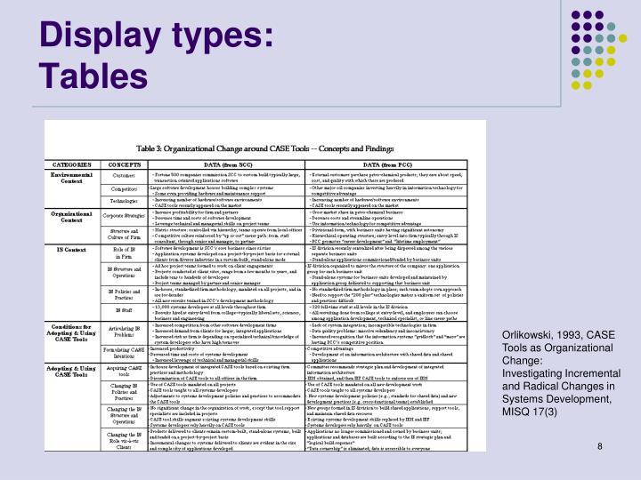 Display types:
