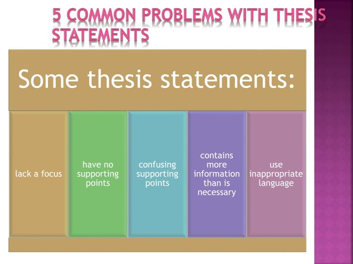 5 Common problems with thesis statements
