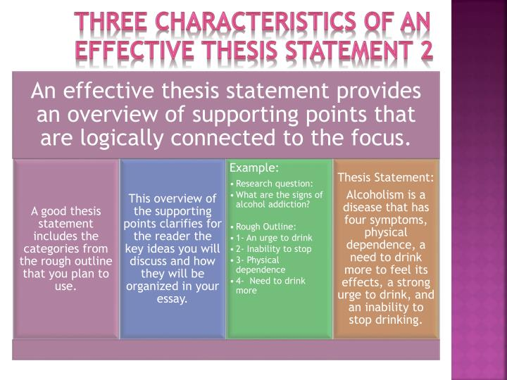 Three characteristics of an effective thesis statement 2