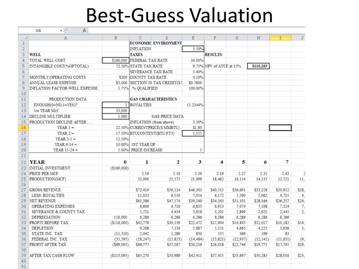 Best-Guess Valuation