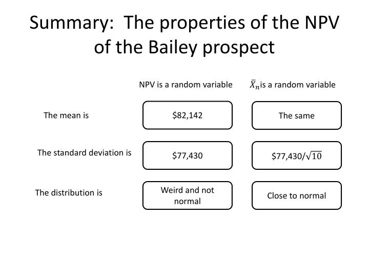 Summary:  The properties of the NPV of the Bailey prospect