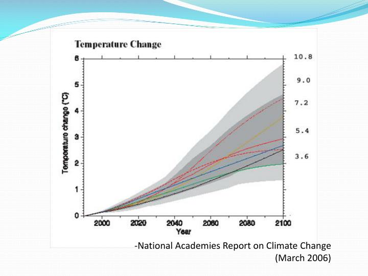 -National Academies Report on Climate Change