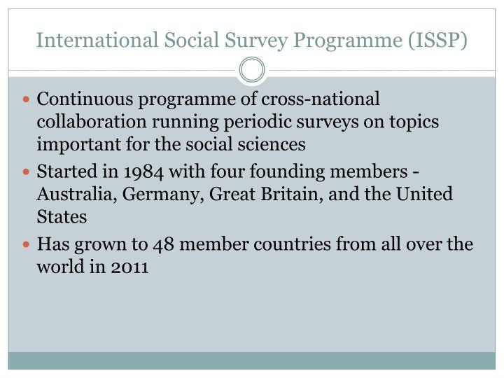 International social survey programme issp