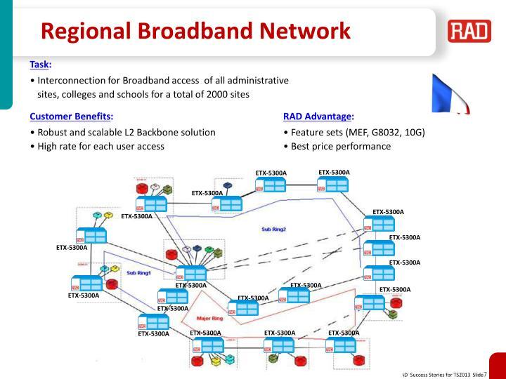 Regional Broadband Network