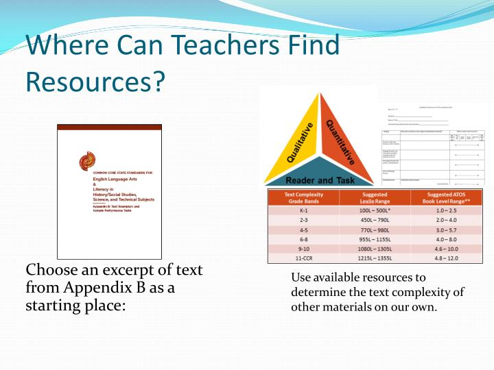 Where Can Teachers Find Resources?