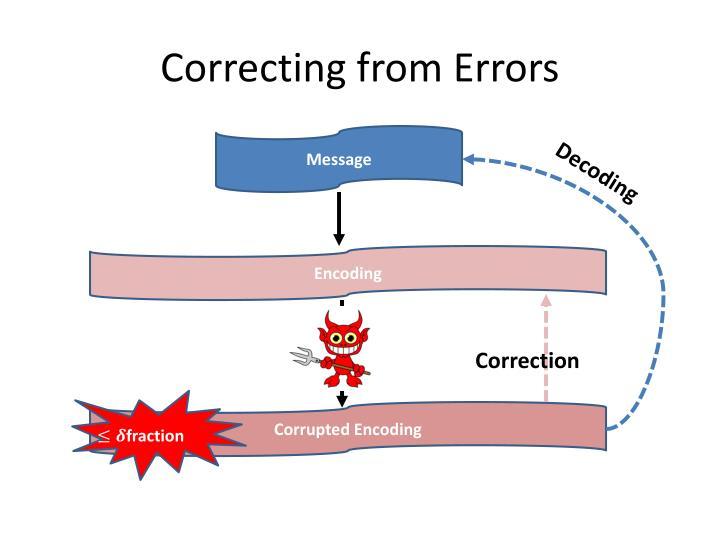 Correcting from Errors