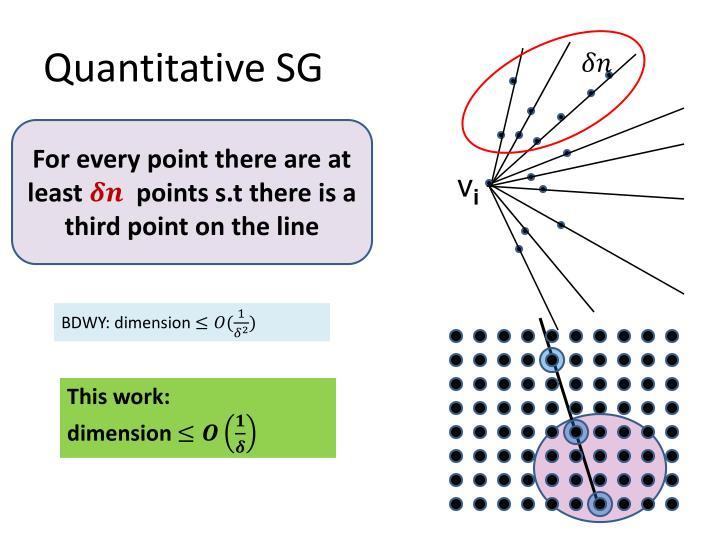 Quantitative SG
