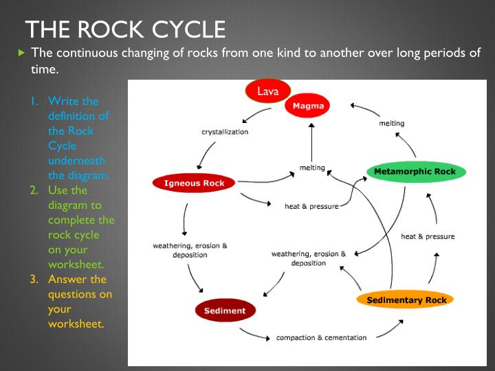 ppt rock types and the rock cycle powerpoint presentation id 2494978. Black Bedroom Furniture Sets. Home Design Ideas