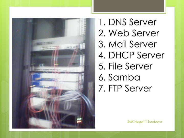 1. DNS Server