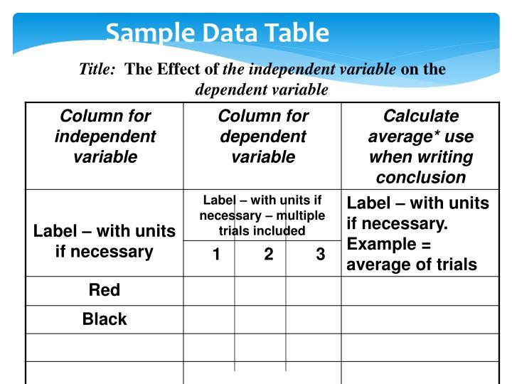 Sample Data Table